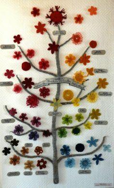 Teinture végétale & plantes tinctoriales : l'herbier à couleur par Magali Bontoux