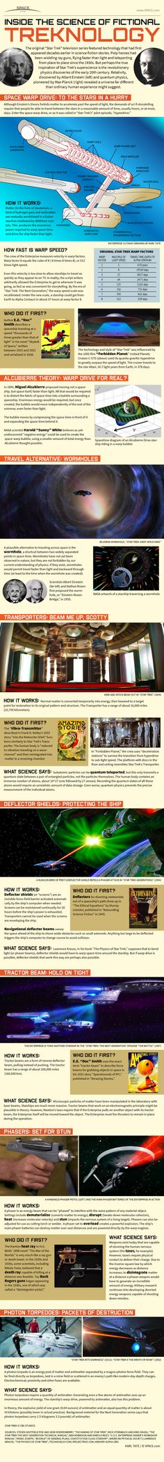 Find out how Star Treks fictional high technology works in this SPACE.com infographic.