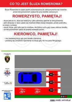 Co to jest śluza rowerowa? / What is an advanced stop line? Infographic, Bike, Education, Bicycle, Infographics, Bicycles, Onderwijs, Learning, Visual Schedules