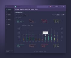 #dashboard  #data  #finance  #flat  #menu  #photoshop  #ui