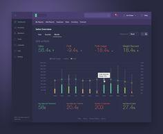 #dashboard  #data  #finance  #flat  #menu  #photoshop  #ui