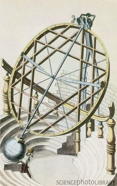 Tycho Brahe's Armillary Sphere | history of architecture and voyeurism