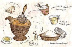 Recetas de cocina dibujos - Imagui