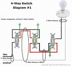 4 way switch wiring diagram diagram light switches and lights see how to wire a switch with step by step pictures and easy to understand wiring diagrams swarovskicordoba Image collections
