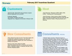February 2017 Incentives are out!  For more details see: http://cleanlivingwithdebbie.blogspot.com  or https://debbieshimabuku.norwex.biz