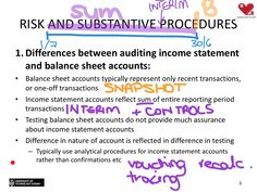 Topic 10 - Substantive testing of income statement accounts Income Statement, Balance Sheet, Learning Resources, Accounting, Reflection, Teaching Resources