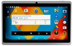 DOMO Slate X15 Quad Core Processor 8GB Edition with 1GB RAM and Dual Camera Tablet PC Kitkat 4.4.2, 3G via Dongle   Wifi-Shopping Decision Maker-know why or why not:ShopAtGoodPrice.com 1466547358