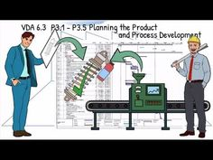 How to Audit VDA 6.3 (P3) Planning the Product and Process Development - YouTube