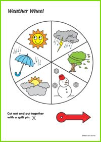 Weather Wheel Activity Bundle by Maple Leaf Learning Preschool Weather Chart, Weather Activities Preschool, Preschool Activities, Teaching Weather, Weather Song, Weather Art, Weather Quotes, Weather Science, Weather For Kids
