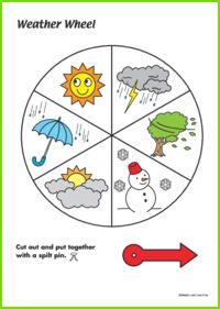 Weather Wheel Activity Bundle by Maple Leaf Learning Teaching Weather, Preschool Weather, Weather Crafts, Weather Activities, Preschool Activities, Weather Kindergarten, Weather Science, Weather For Kids, Weather Art