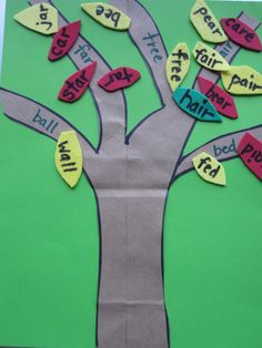 Rhyming Tree – Word Game - Pinned by @PediaStaff – Please visit http://ht.ly/63sNt for all (hundreds of) our pediatric therapy pins