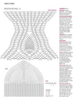 modelagem para croche - Pesquisa Google