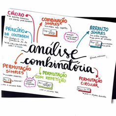 Análise Combinatória - Best Picture For salute photoshoot For Your Taste You are looking for something, and it is going - Mental Map, Study Cards, Study Organization, Study Planner, School Subjects, School Notes, Study Notes, School Hacks, Study Motivation