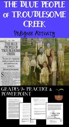 Pedigree practice Genetics Biology Roots