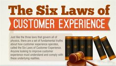Ameyo | Temkin Group It is critical for every customer-driven organization to focus on customer experience to stay ahead in the competition. The six laws of customer experience are fabricated to em…