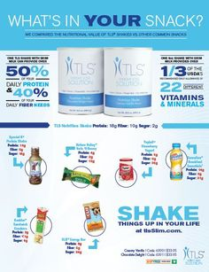 Do you know what is in your snack? Be sure you are giving your #body nothing but the best!  Market #America