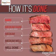 how to tell steak medium rare