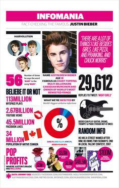 Justin Bieber Infomania