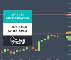 #GBP/USD Price Breakout. Buy :1.41460 Target : 1.41858 #Wetalktrade #Forex #Trading #ForexSignals