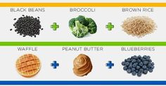 24 Must-See Diagrams That Will Make Eating Healthy Super Easy - so much goodness in one post!!