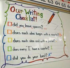 Great first grade writing checklist/anchor chart to remind students what they… Writing Strategies, Writing Lessons, Writing Skills, Writing Ideas, Writing Process, Writing Centers, Writing Sentences, Writing Assessment, Poetry Lessons