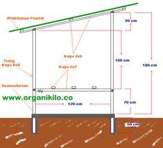 Cara Membuat kandang kambing pengemukan model panggung. Ukuran ketinggian kandang panggung, dimensi pembuatan kandang kambing organik. http://www.organikilo.co/2015/02/model-ukuran-kandang-kambing-penggemukan.html