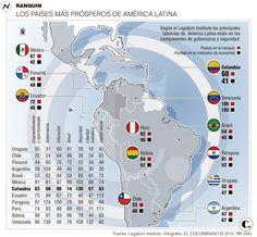 Prosperidad en Colombia a la baja