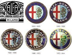 Evolución del logo de Alfa Romeo.