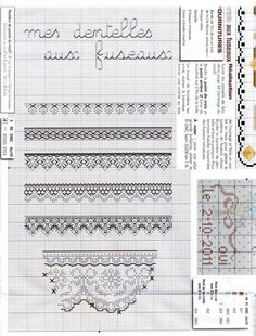 Thrilling Designing Your Own Cross Stitch Embroidery Patterns Ideas. Exhilarating Designing Your Own Cross Stitch Embroidery Patterns Ideas. Cross Stitch Sampler Patterns, Cross Stitch Fabric, Cross Stitch Cards, Cross Stitch Rose, Cross Stitch Borders, Cross Stitching, Cross Stitch Embroidery, Learn Embroidery, Embroidery Patterns