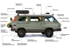 This is what a perfect expansion looks like. The VW Vanagon Synchro with all-wheel drive . - This is what a perfect expansion looks like. The VW Vanagon Synchro with all-wheel drive … You - Vw T3 Doka, T3 Vw, Vw Vanagon, Bus Camper, Offroad Camper, Volkswagen Bus, Combi Vw T2, Motorhome, Vans Vw