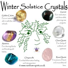 Winter Solstice crystals, showing a choice of tumbled gemstones that support us at this time of year.