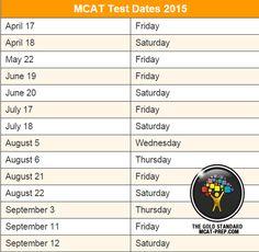 MCAT Test Information and Registration Dates 2016 - Fastweb