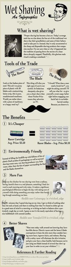 Wet Shave Infographic via The Art of Manliness. Shaving Tips, Shaving Razor, Wet Shaving, Shaving Stand, Straight Razor Shaving, Shaving Cream, Shaving & Grooming, Male Grooming, Moustaches
