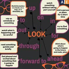 Phrasal verb with LOOK