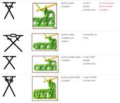 Nous avons trouvé pour vous excellent guide au crochet où vous pouvez apprendre ou de se rappeler 130 points et leurs symboles. tout le monde a livre de tab