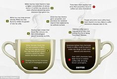 Health benefits of coffee vs tea [infographic] Green Tea For Weight Loss, Weight Loss Tea, Healthy Food Swaps, Healthy Eating, Green Tea Vs Coffee, Black Coffee, Best Sugar Substitute, Coffee Coupons, Stained Teeth
