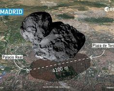 Así es el cometa donde ha aterrizado Philae de la misión Rosetta, comparado con Madrid: http://www.muyinteresante.es/ciencia/fotos/el-cometa-donde-aterrizara-rosetta-comparado-con-las-principales-ciudades-de-europa/rosetta-madrid