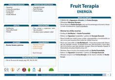 Fruit Terapia ENERGÍA Tratamiento Corporal Libro AZUL de NATURSET