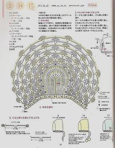 Crochet Baby Cap - Chart