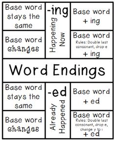 I Love 2 Teach: Word Endings Foldable with Rules {Freebie}