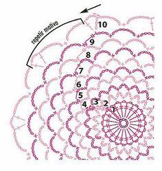 suaves curvas y delicadas puntillas en una prenda calada para seductoras incurables.        MATERIALES: 500 ( 600 g  - 700 g ) gramos de hi... Free Crochet Doily Patterns, Crochet Circles, Crochet Diagram, Crochet Round, Crochet Chart, Thread Crochet, Crochet Motif, Crochet Doilies, Crochet Flowers
