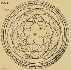 The Pentagram of Venus