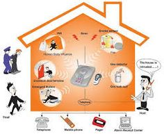 Project Report On Home Security System Using Ldr. Fire Alarm Project Using Thermistor And IC 555 555 Timer . Home Security Alarm System Circuit Diagram Electronics . Home Design Collection Home Security Alarm, Best Home Security, Wireless Home Security Systems, Security Cameras For Home, Safety And Security, Adt Security, Security Products, Video Security, Security Tips