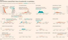 While visualizing data is undeniably important, sometimes a user requires context. Annotating allows for this context to be created, and dispels misinterpretations of the data. This article talks about this in more detail. Information Design, Information Graphics, Crm System, Self Regulation, Current Location, Financial Times, Marketing Data, Data Visualization, Wish