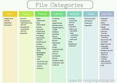 Categorizando Arquivos