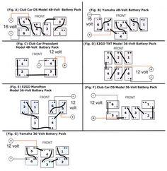 48 Volt Yamaha Golf Cart Wiring Diagram from i.pinimg.com