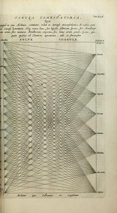 Diagram from Athanasius Kircher's Mundus Subterraneus