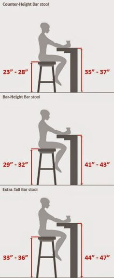 nice Bar Stool Guide by http://www.tophomedecorideas.space/stools/bar-stool-guide/