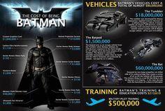 Cost of being #Batman #TDKR #SuperHeroes