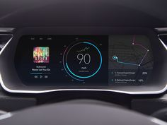 Tesla Instrument Dashboard